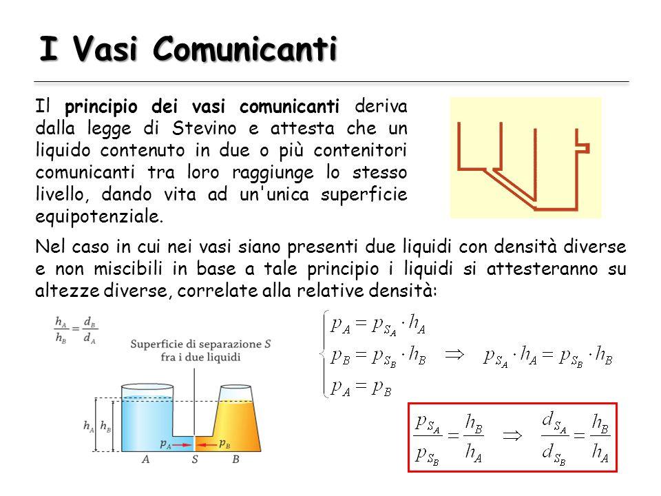 I Vasi Comunicanti Il principio dei vasi comunicanti deriva dalla legge di Stevino e attesta che un liquido contenuto in due o più contenitori comunic