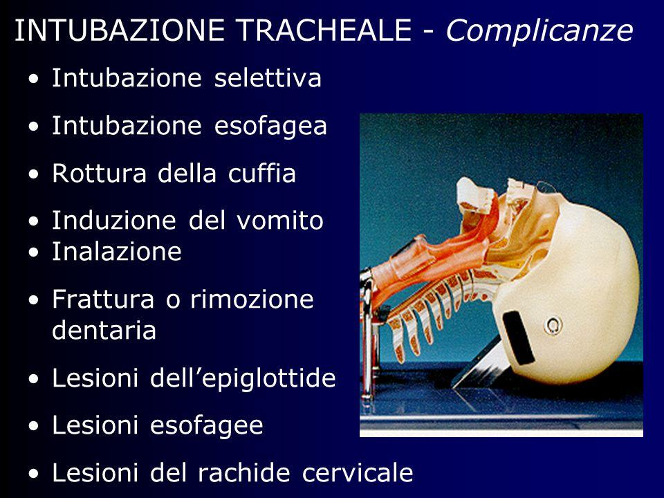 Intubazione selettiva Intubazione esofagea Rottura della cuffia Induzione del vomito Inalazione Frattura o rimozione dentaria Lesioni dellepiglottide Lesioni esofagee Lesioni del rachide cervicale INTUBAZIONE TRACHEALE - Complicanze