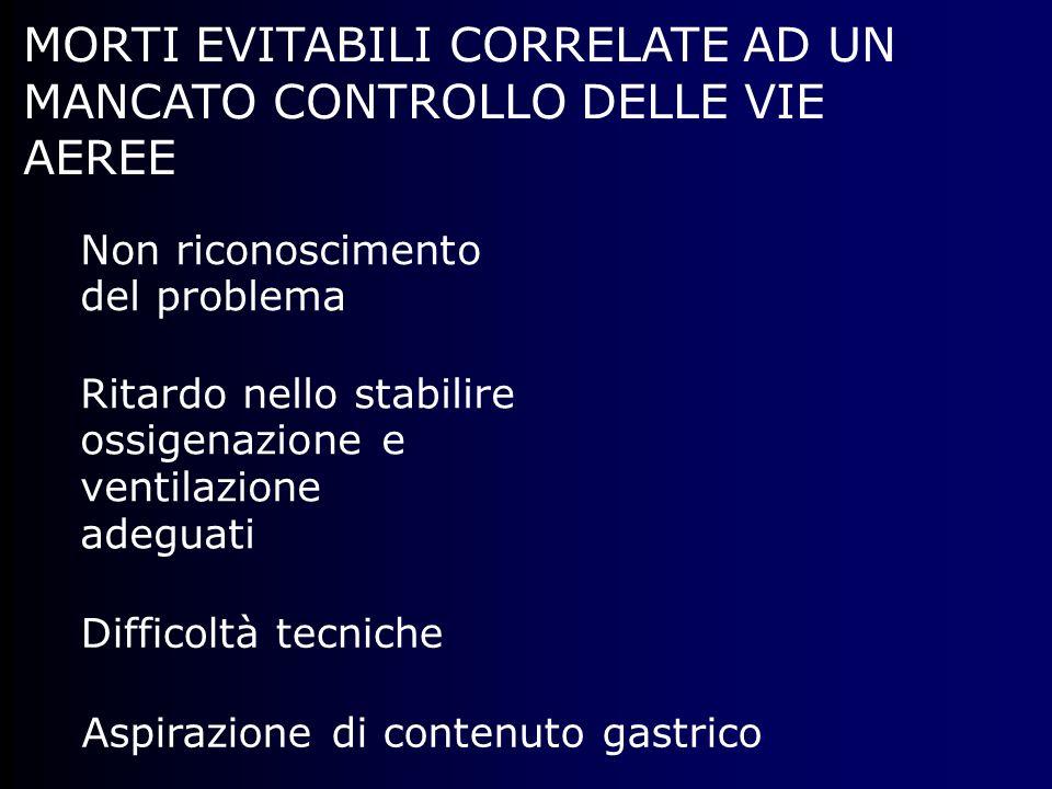 ASSISTENZA INFERMIERISTICA ALLA MANOVRA Controllo dellimmobilizzazione del rachide cervicale Manovra di Sellick