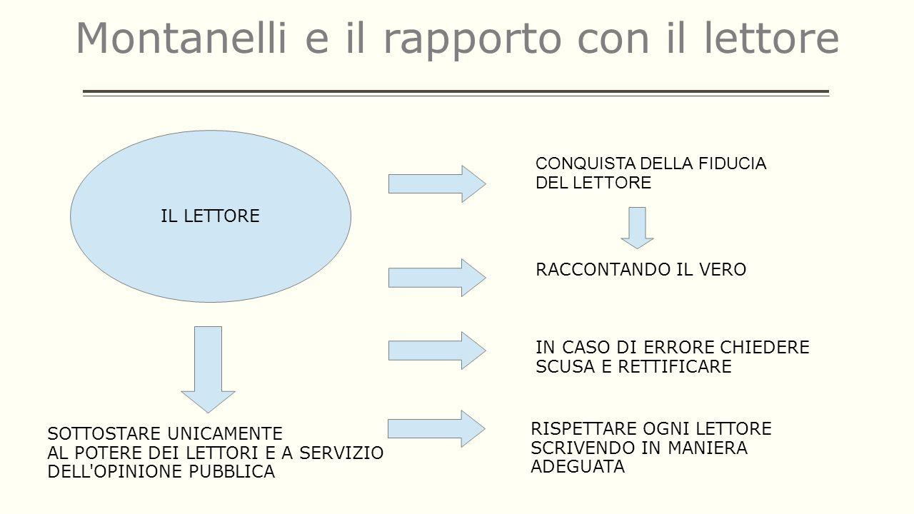 Montanelli e il rapporto con il lettore IL LETTORE RACCONTANDO IL VERO IN CASO DI ERRORE CHIEDERE SCUSA E RETTIFICARE SOTTOSTARE UNICAMENTE AL POTERE