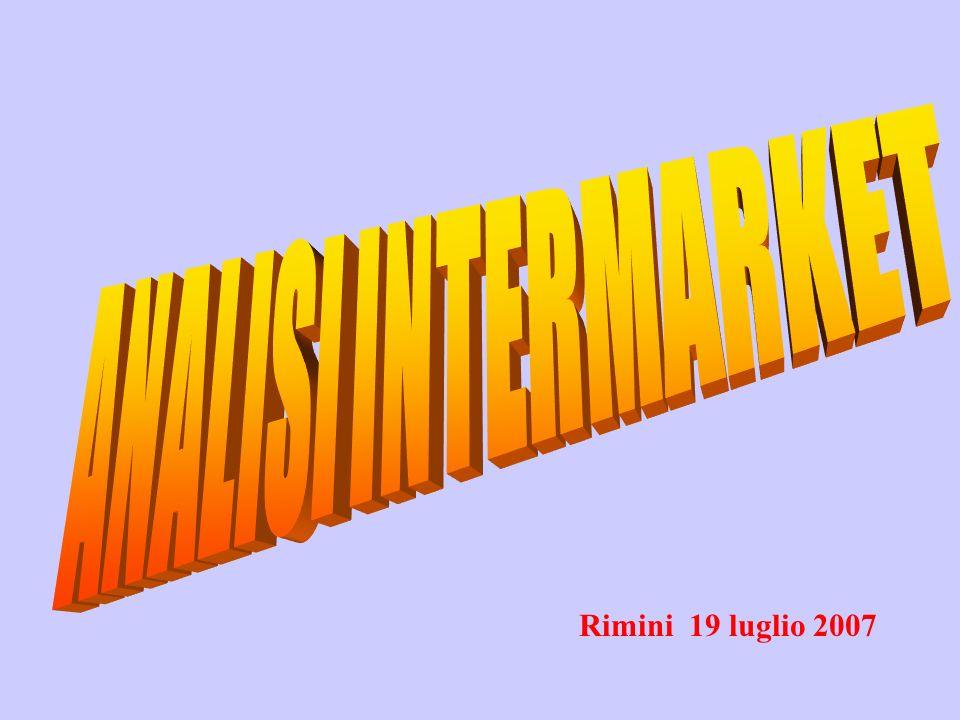 Rimini 19 luglio 2007