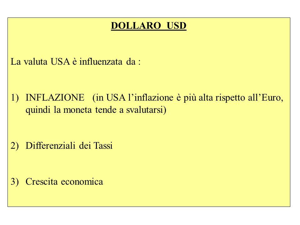 DOLLARO USD La valuta USA è influenzata da : 1)INFLAZIONE (in USA linflazione è più alta rispetto allEuro, quindi la moneta tende a svalutarsi) 2)Differenziali dei Tassi 3)Crescita economica