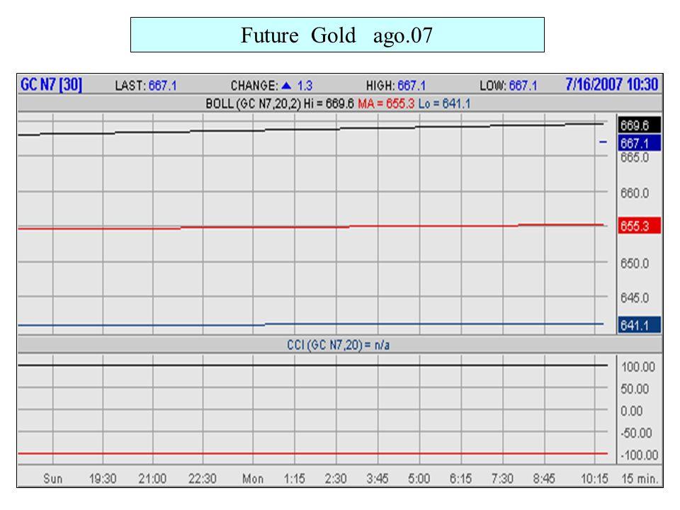 Future Gold ago.07