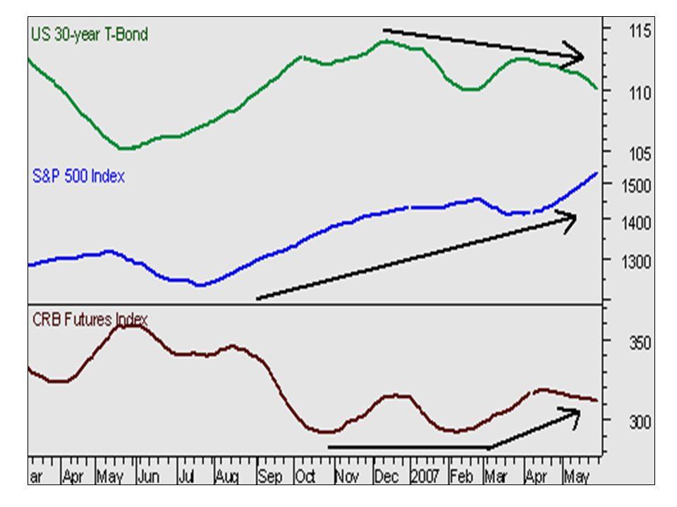 CBOE Gold Index vs. Nextra Azioni Energia e Materie Prime
