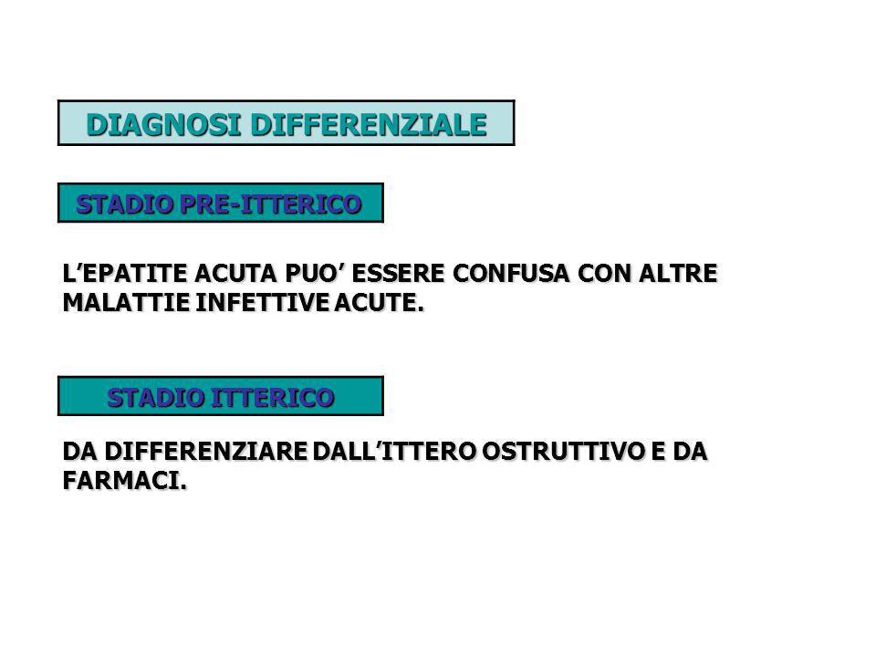 DIAGNOSI DIFFERENZIALE STADIO PRE-ITTERICO LEPATITE ACUTA PUO ESSERE CONFUSA CON ALTRE MALATTIE INFETTIVE ACUTE. STADIO ITTERICO DA DIFFERENZIARE DALL