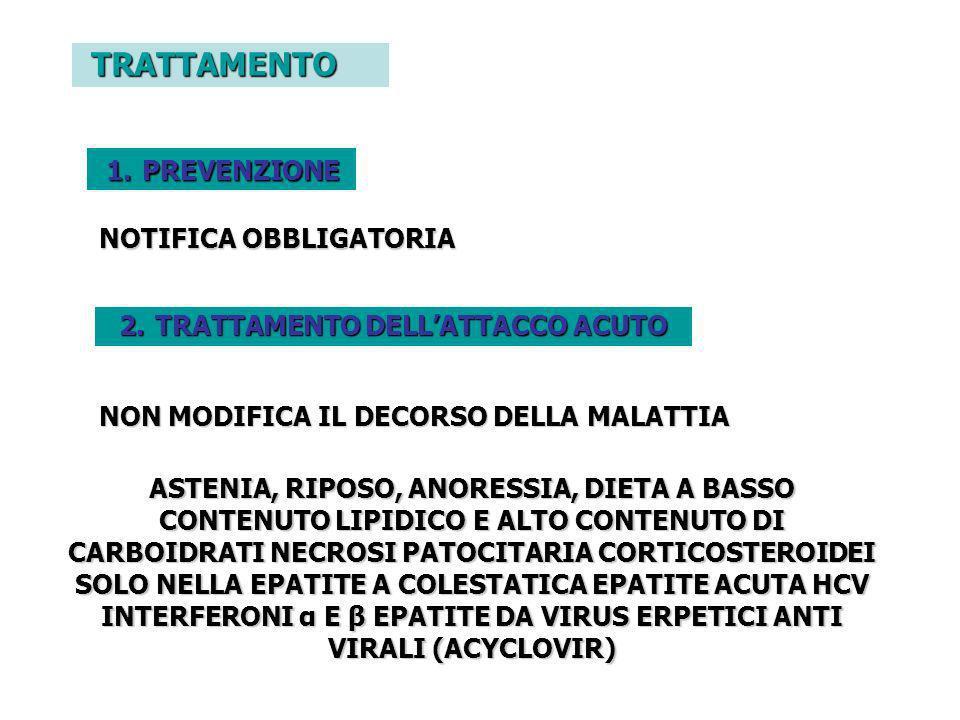 NOTIFICA OBBLIGATORIA ASTENIA, RIPOSO, ANORESSIA, DIETA A BASSO CONTENUTO LIPIDICO E ALTO CONTENUTO DI CARBOIDRATI NECROSI PATOCITARIA CORTICOSTEROIDE