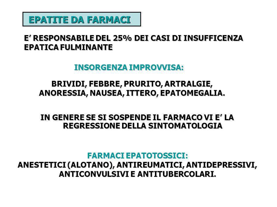EPATITE DA FARMACI E RESPONSABILE DEL 25% DEI CASI DI INSUFFICENZA EPATICA FULMINANTE BRIVIDI, FEBBRE, PRURITO, ARTRALGIE, ANORESSIA, NAUSEA, ITTERO,