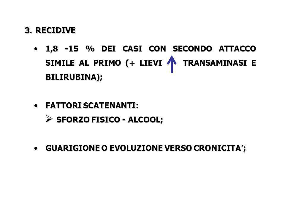 1,8 -15 % DEI CASI CON SECONDO ATTACCO SIMILE AL PRIMO (+ LIEVI TRANSAMINASI E BILIRUBINA); 1,8 -15 % DEI CASI CON SECONDO ATTACCO SIMILE AL PRIMO (+