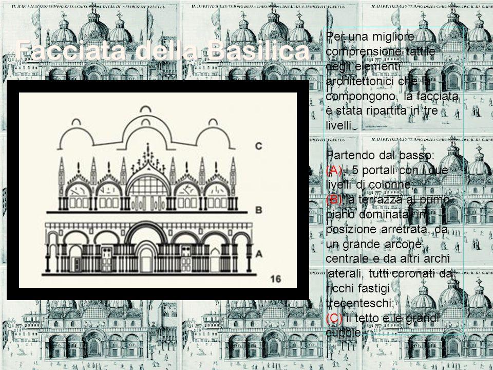 Per una migliore comprensione tattile degli elementi architettonici che la compongono, la facciata è stata ripartita in tre livelli.