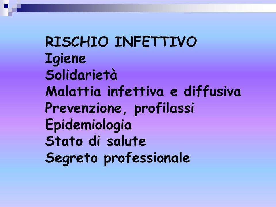 RISCHIO INFETTIVO Igiene Solidarietà Malattia infettiva e diffusiva Prevenzione, profilassi Epidemiologia Stato di salute Segreto professionale