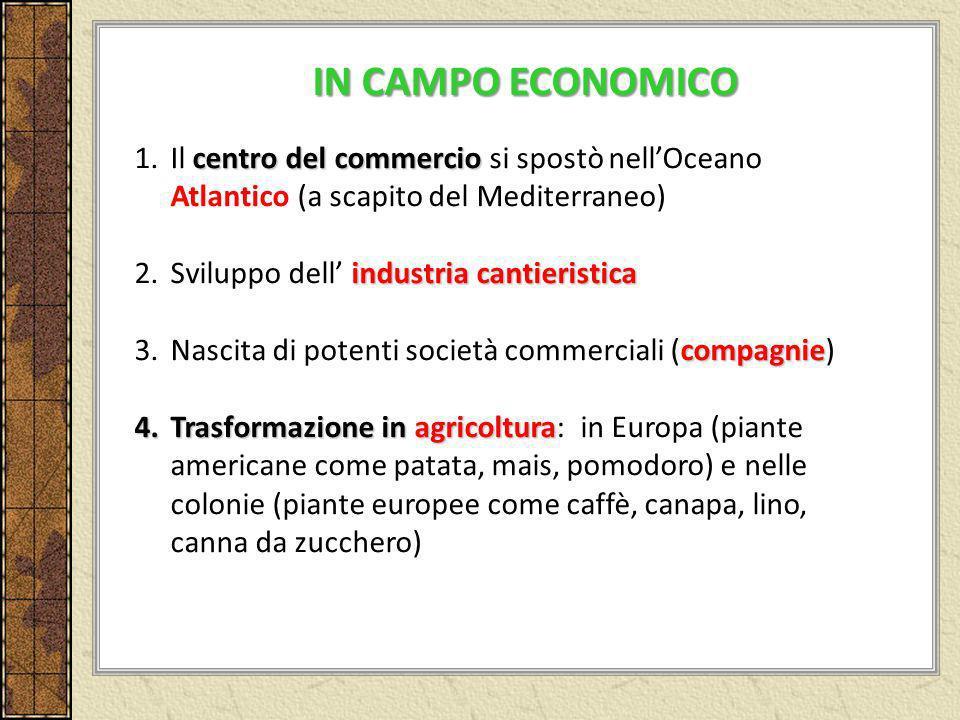 centro del commercio 1.Il centro del commercio si spostò nellOceano Atlantico (a scapito del Mediterraneo) industria cantieristica 2.Sviluppo dell ind