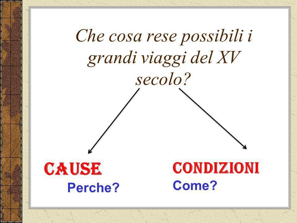 CRISTOFORO COLOMBO (nato nel 1451 morto nel 1506) Colombo si basava sulle teorie del geografo fiorentino Paolo Toscanelli.