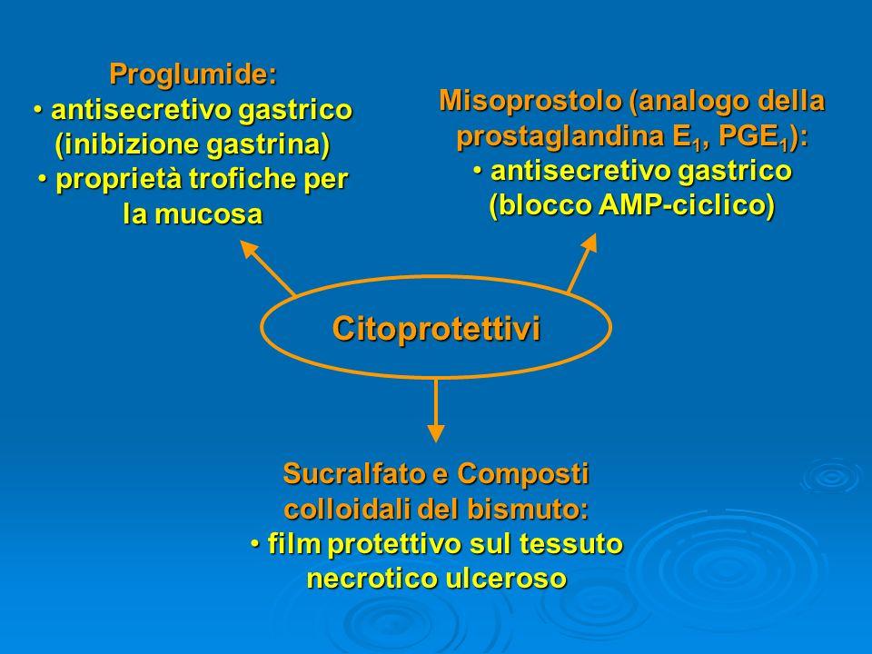 Citoprotettivi Proglumide: antisecretivo gastrico (inibizione gastrina) antisecretivo gastrico (inibizione gastrina) proprietà trofiche per la mucosa
