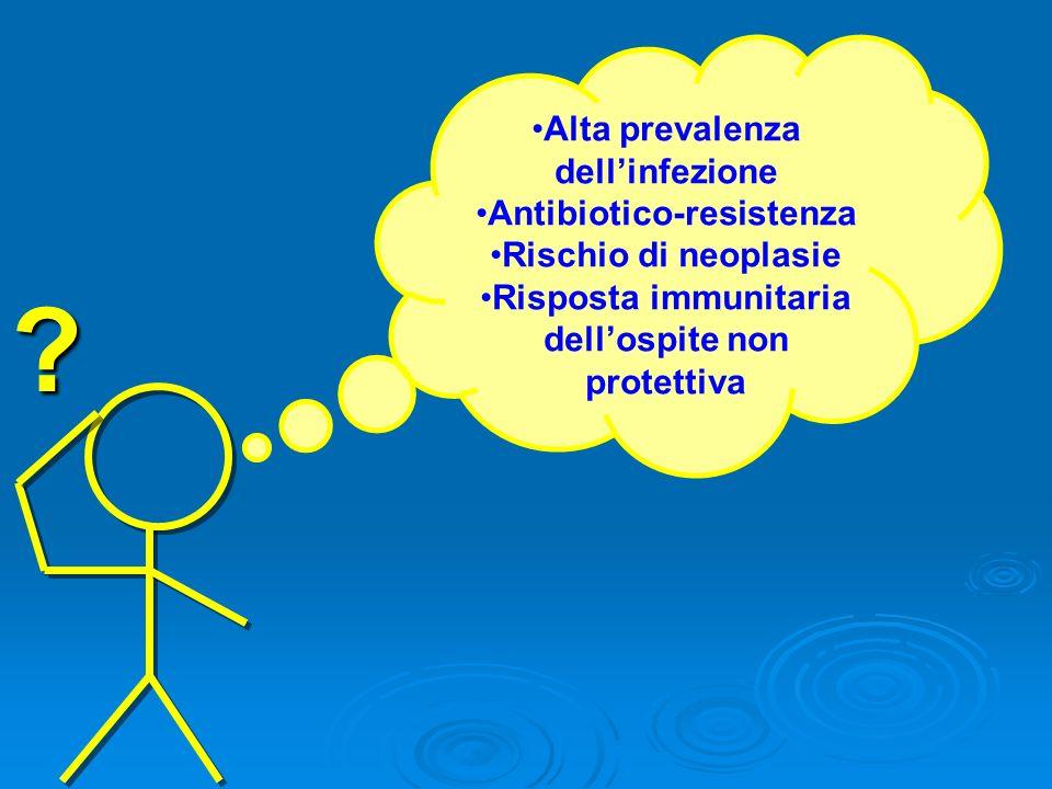 ? Alta prevalenza dellinfezione Antibiotico-resistenza Rischio di neoplasie Risposta immunitaria dellospite non protettiva