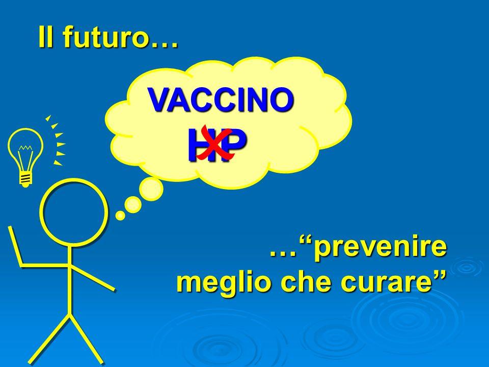 VACCINO HP Il futuro… …prevenire meglio che curare