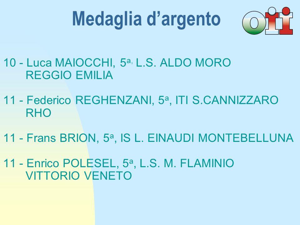 10 - Luca MAIOCCHI, 5 a, L.S.
