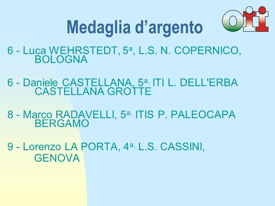 6 - Luca WEHRSTEDT, 5 a, L.S.N. COPERNICO, BOLOGNA 6 - Daniele CASTELLANA, 5 a, ITI L.