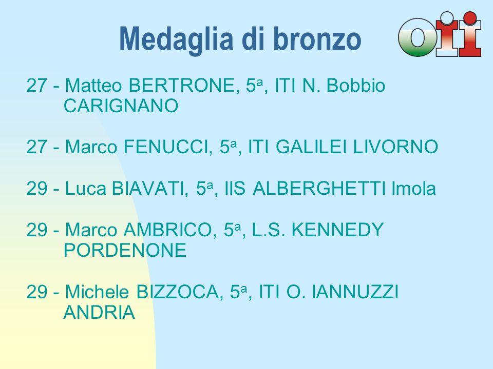 27 - Matteo BERTRONE, 5 a, ITI N.