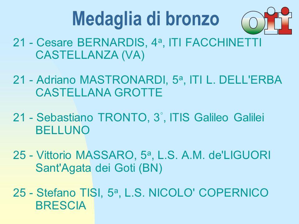 21 - Cesare BERNARDIS, 4 a, ITI FACCHINETTI CASTELLANZA (VA) 21 - Adriano MASTRONARDI, 5 a, ITI L.