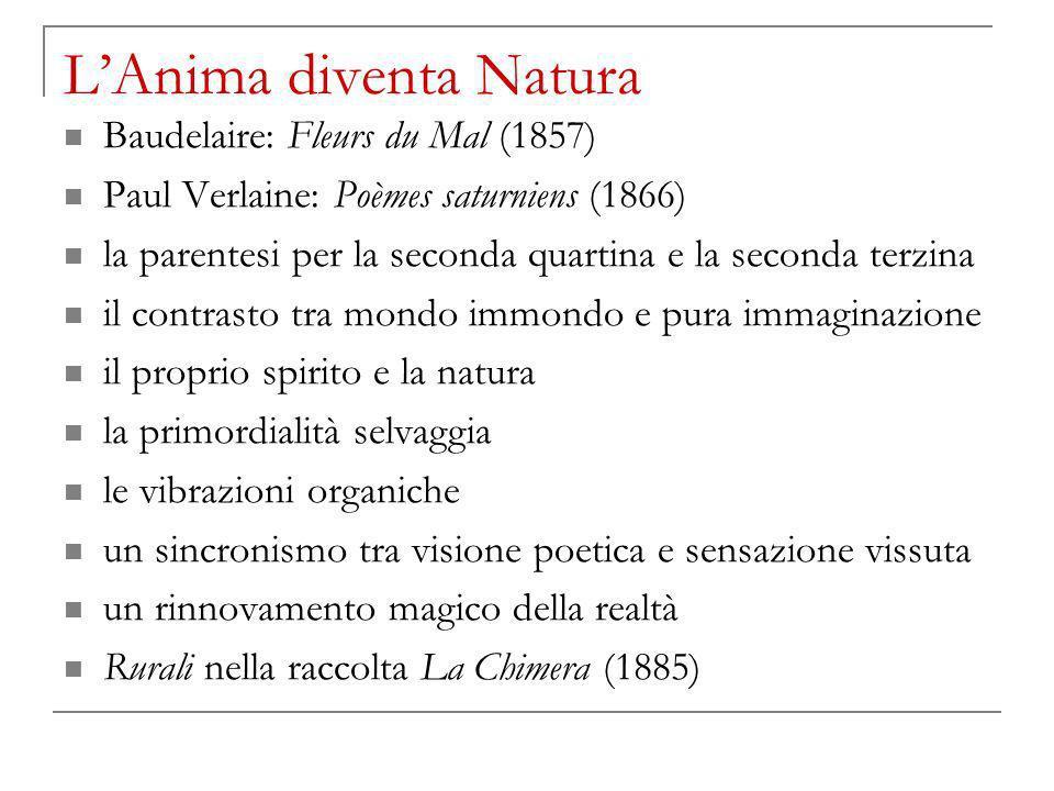 LAnima diventa Natura Baudelaire: Fleurs du Mal (1857) Paul Verlaine: Poèmes saturniens (1866) la parentesi per la seconda quartina e la seconda terzi