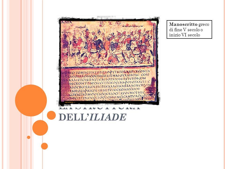 LA STRUTTURA DELL ILIADE Manoscritto greco di fine V secolo o inizio VI secolo
