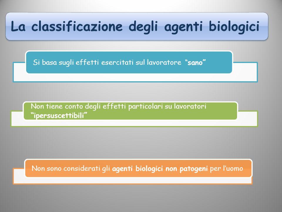 La classificazione degli agenti biologici Non tiene conto degli effetti particolari su lavoratori ipersuscettibili Non sono considerati gli agenti bio