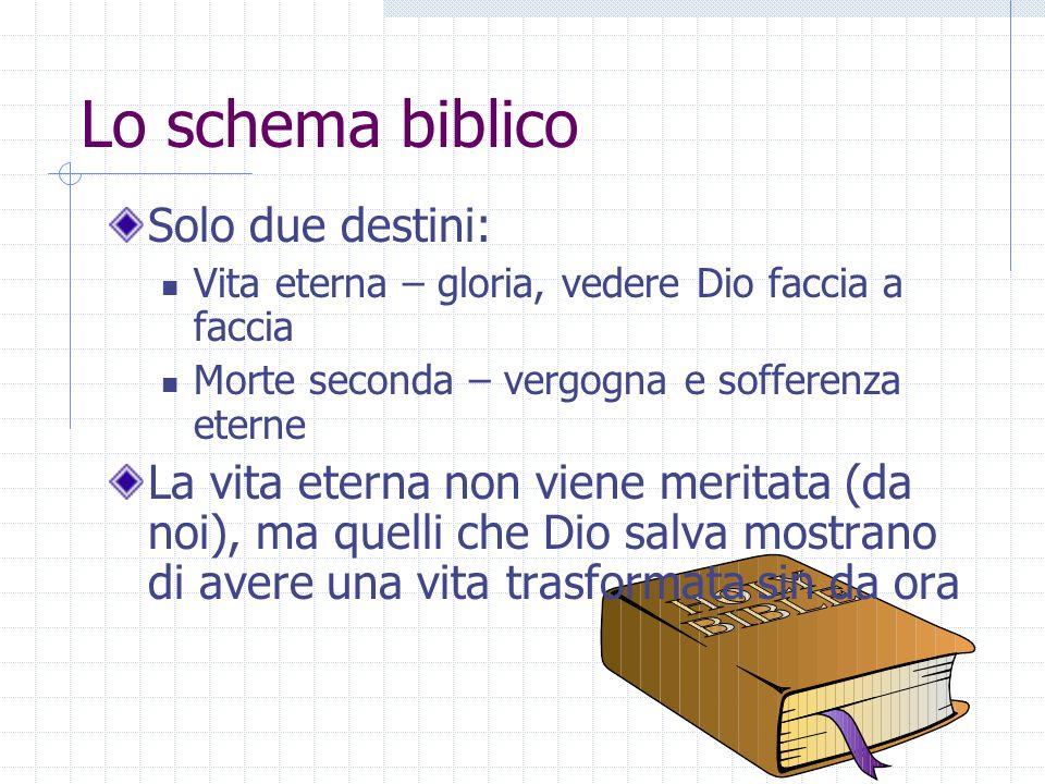 Lo schema biblico Solo due destini: Vita eterna – gloria, vedere Dio faccia a faccia Morte seconda – vergogna e sofferenza eterne La vita eterna non v