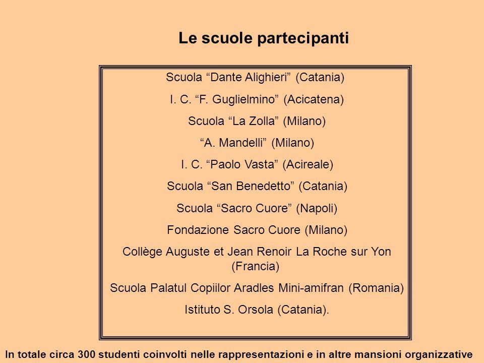 Le scuole partecipanti Scuola Dante Alighieri (Catania) I. C. F. Guglielmino (Acicatena) Scuola La Zolla (Milano) A. Mandelli (Milano) I. C. Paolo Vas