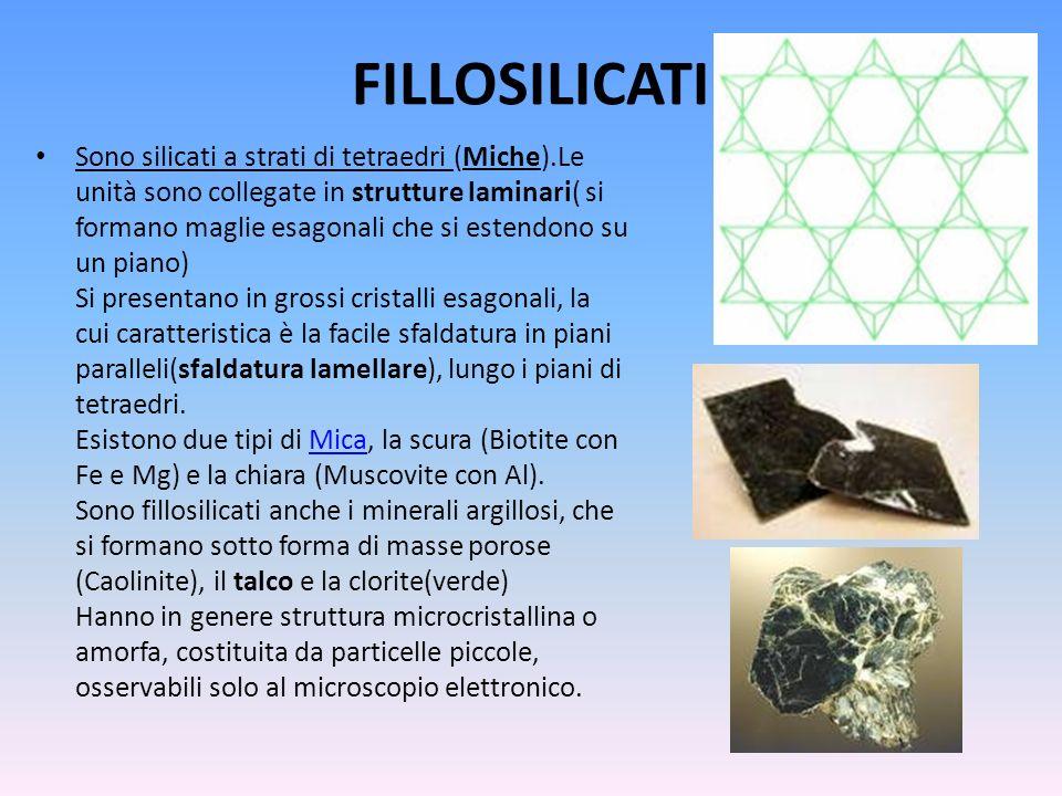 FILLOSILICATI Sono silicati a strati di tetraedri (Miche).Le unità sono collegate in strutture laminari( si formano maglie esagonali che si estendono