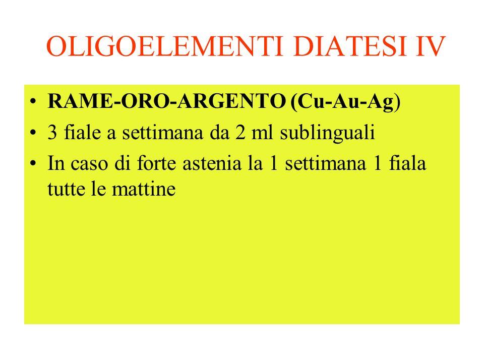 OLIGOELEMENTI DIATESI IV RAME-ORO-ARGENTO (Cu-Au-Ag) 3 fiale a settimana da 2 ml sublinguali In caso di forte astenia la 1 settimana 1 fiala tutte le