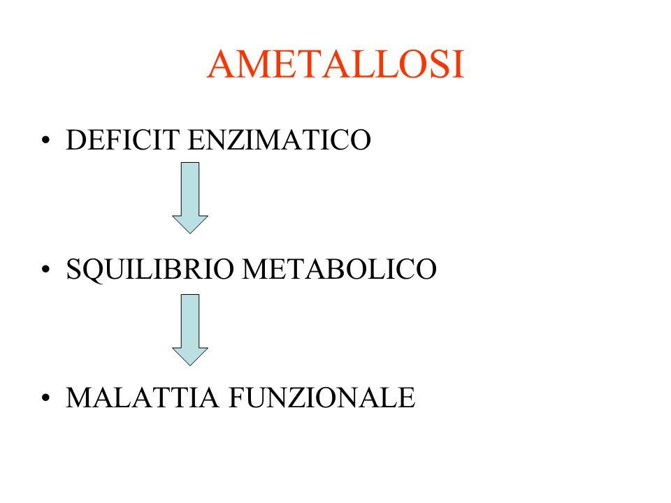 AMETALLOSI DEFICIT ENZIMATICO SQUILIBRIO METABOLICO MALATTIA FUNZIONALE