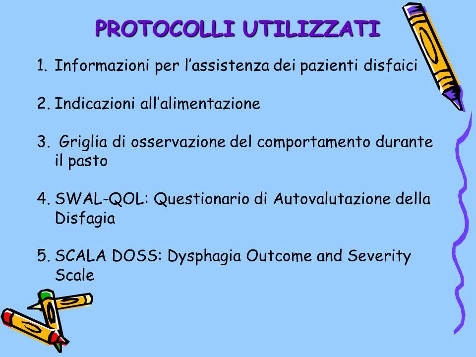 PROTOCOLLI UTILIZZATI 1.Informazioni per lassistenza dei pazienti disfaici 2.Indicazioni allalimentazione 3. Griglia di osservazione del comportamento