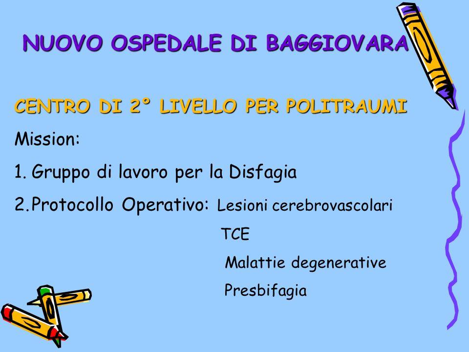 NUOVO OSPEDALE DI BAGGIOVARA CENTRO DI 2° LIVELLO PER POLITRAUMI Mission: 1.Gruppo di lavoro per la Disfagia 2.Protocollo Operativo: Lesioni cerebrova