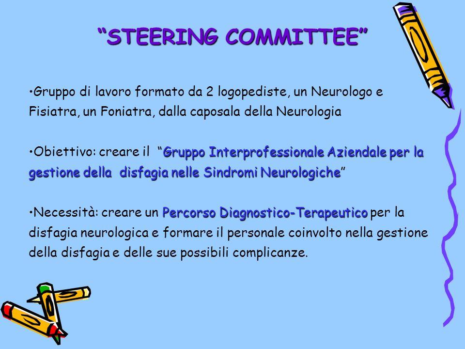 STEERING COMMITTEE Gruppo di lavoro formato da 2 logopediste, un Neurologo e Fisiatra, un Foniatra, dalla caposala della Neurologia Gruppo Interprofes