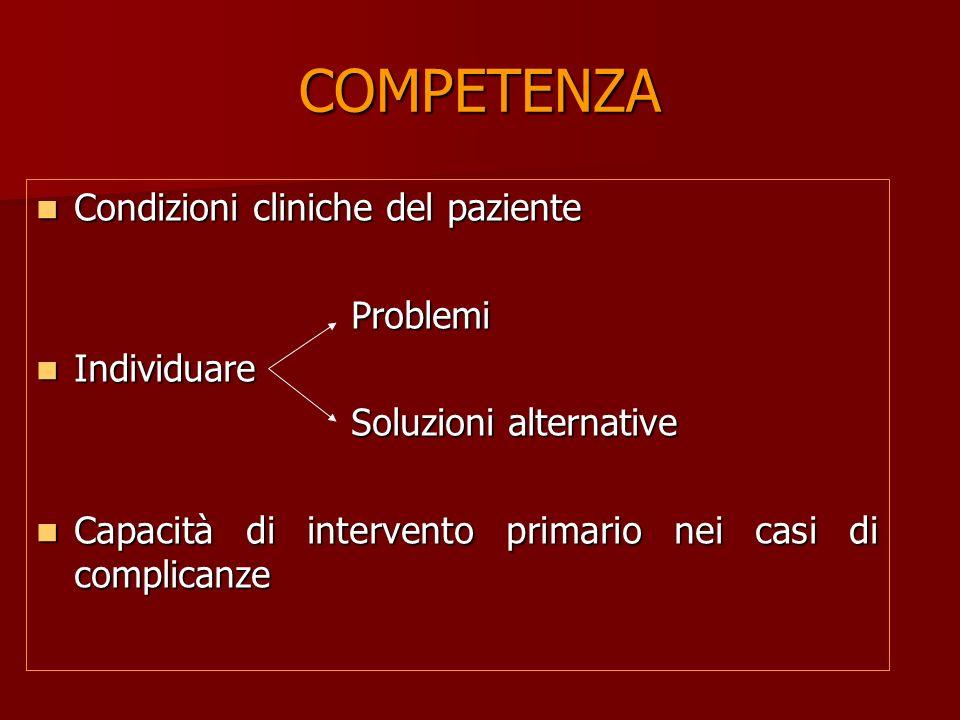 COMPETENZA Condizioni cliniche del paziente Condizioni cliniche del paziente Problemi Problemi Individuare Individuare Soluzioni alternative Soluzioni