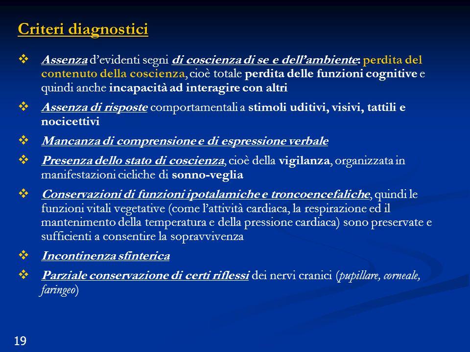 19 Criteri diagnostici Assenza devidenti segni di coscienza di se e dellambiente: perdita del contenuto della coscienza, cioè totale perdita delle fun