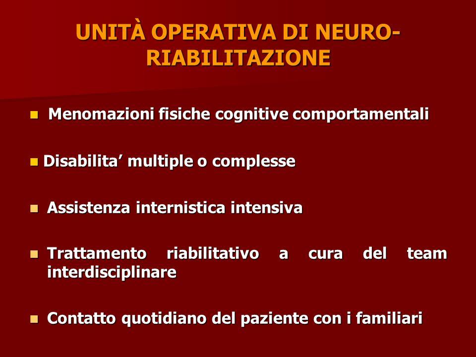 UNITÀ OPERATIVA DI NEURO- RIABILITAZIONE Menomazioni fisiche cognitive comportamentali Menomazioni fisiche cognitive comportamentali Disabilita multip