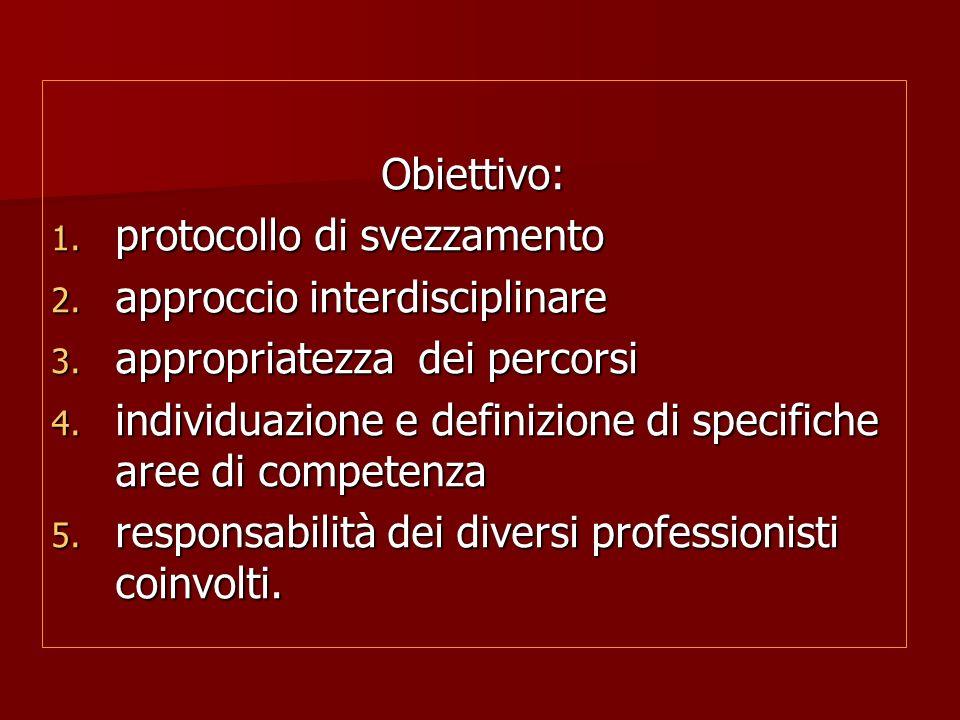 Obiettivo: 1. protocollo di svezzamento 2. approccio interdisciplinare 3. appropriatezza dei percorsi 4. individuazione e definizione di specifiche ar