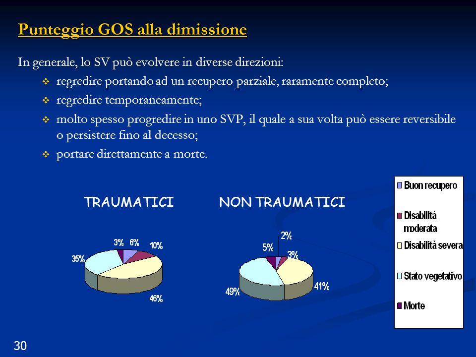 30 Punteggio GOS alla dimissione In generale, lo SV può evolvere in diverse direzioni: regredire portando ad un recupero parziale, raramente completo;