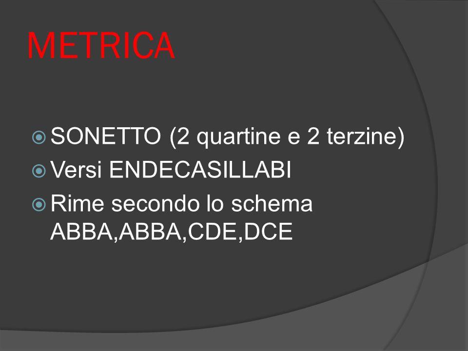 METRICA SONETTO (2 quartine e 2 terzine) Versi ENDECASILLABI Rime secondo lo schema ABBA,ABBA,CDE,DCE
