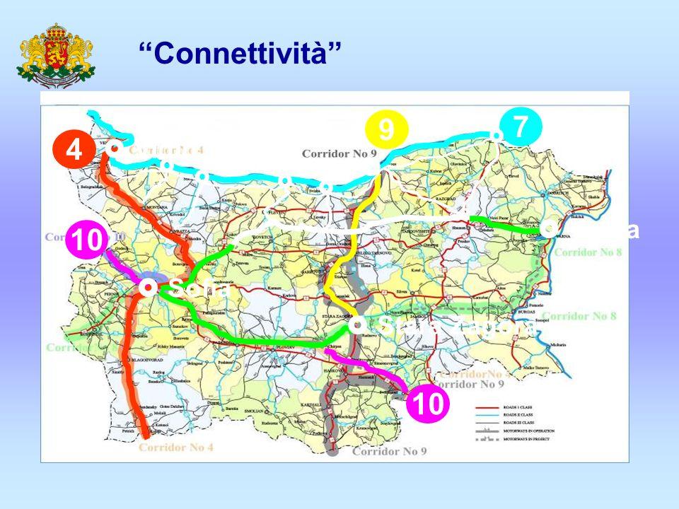 Connettività Ruse Vidin 4 10 9 7 Sofia Stara Zagora Varna