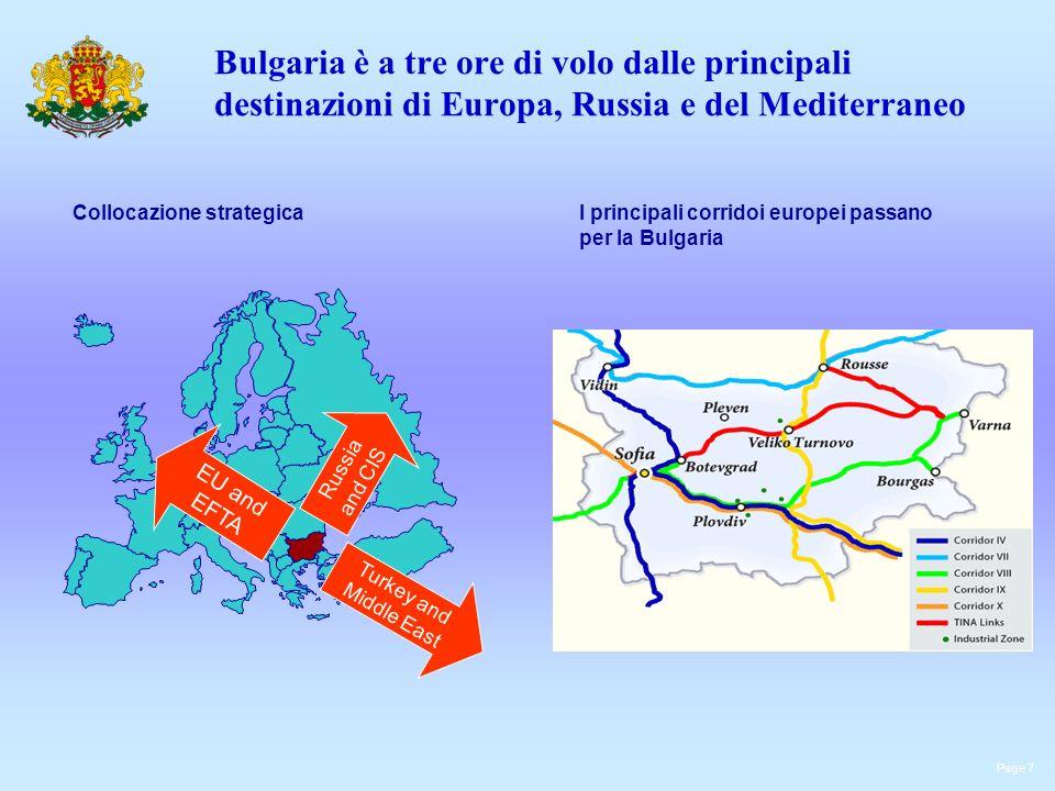 Bulgaria è a tre ore di volo dalle principali destinazioni di Europa, Russia e del Mediterraneo Collocazione strategicaI principali corridoi europei passano per la Bulgaria EU and EFTA Russia and CIS Turkey and Middle East Page 7