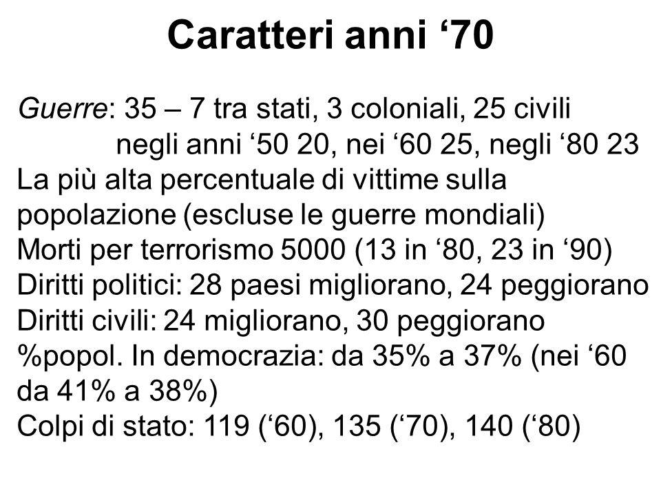 Caratteri anni 70 Guerre: 35 – 7 tra stati, 3 coloniali, 25 civili negli anni 50 20, nei 60 25, negli 80 23 La più alta percentuale di vittime sulla p