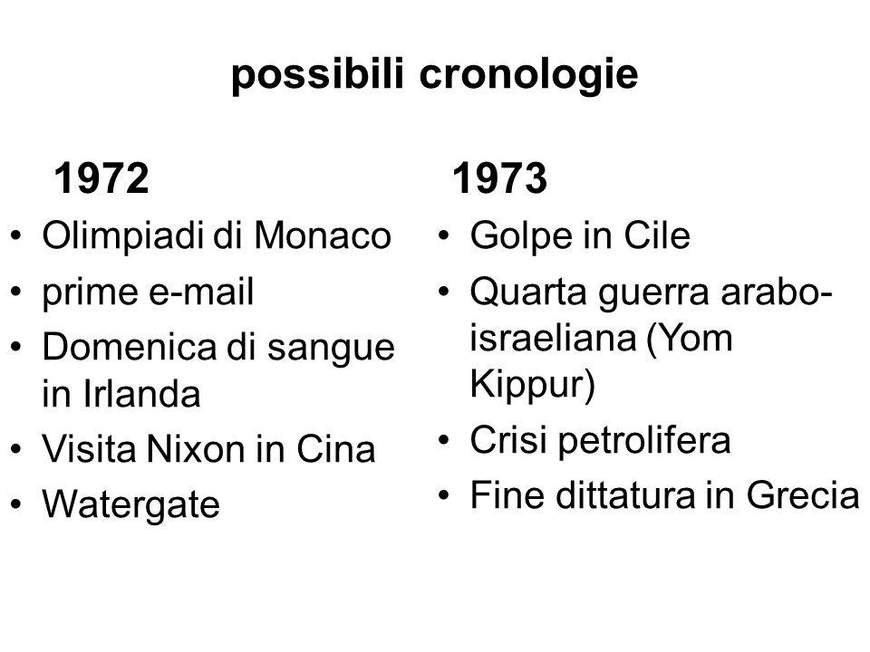 possibili cronologie 1972 Olimpiadi di Monaco prime e-mail Domenica di sangue in Irlanda Visita Nixon in Cina Watergate 1973 Golpe in Cile Quarta guer