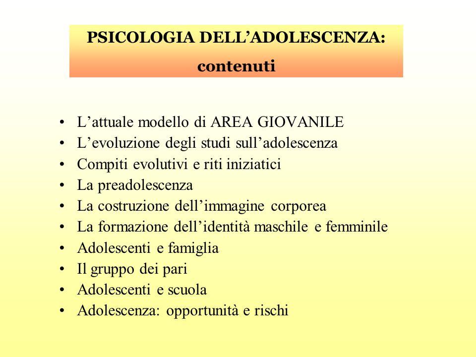 PSICOLOGIA DELLADOLESCENZA: contenuti Lattuale modello di AREA GIOVANILE Levoluzione degli studi sulladolescenza Compiti evolutivi e riti iniziatici L