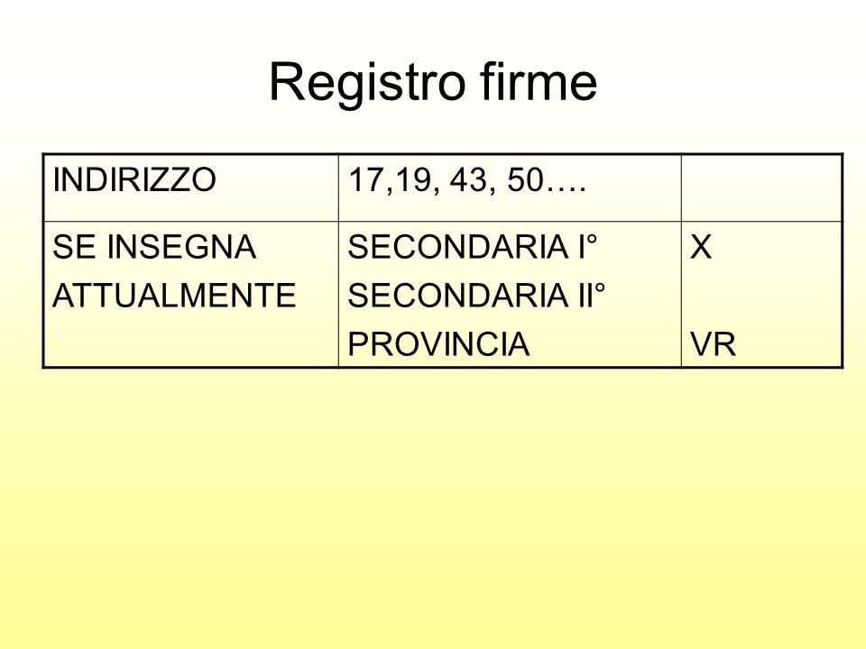 Registro firme INDIRIZZO17,19, 43, 50…. SE INSEGNA ATTUALMENTE SECONDARIA I° SECONDARIA II° PROVINCIA X VR
