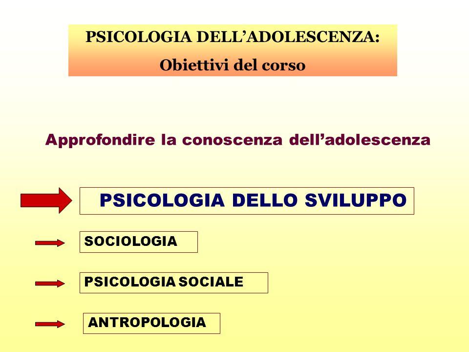 PSICOLOGIA DELLADOLESCENZA: Obiettivi del corso PSICOLOGIA SOCIALE PSICOLOGIA DELLO SVILUPPO SOCIOLOGIA ANTROPOLOGIA Approfondire la conoscenza dellad