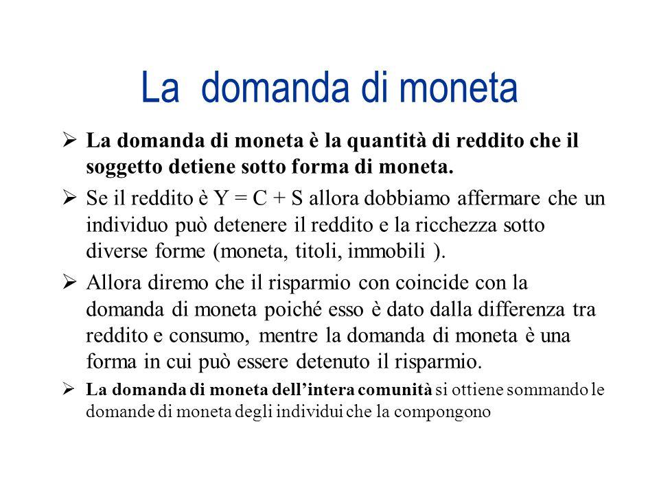 La domanda di moneta La domanda di moneta è la quantità di reddito che il soggetto detiene sotto forma di moneta. Se il reddito è Y = C + S allora dob