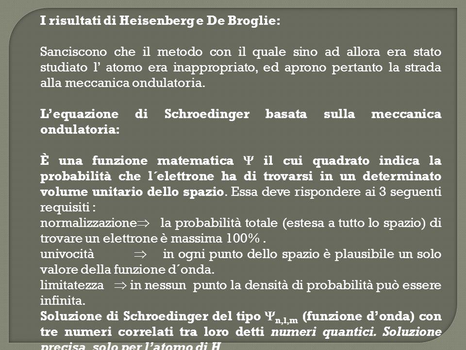 I risultati di Heisenberg e De Broglie: Sanciscono che il metodo con il quale sino ad allora era stato studiato l atomo era inappropriato, ed aprono p