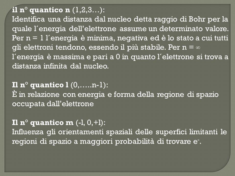il n° quantico n (1,2,3…): Identifica una distanza dal nucleo detta raggio di Bohr per la quale l´energia dellelettrone assume un determinato valore.